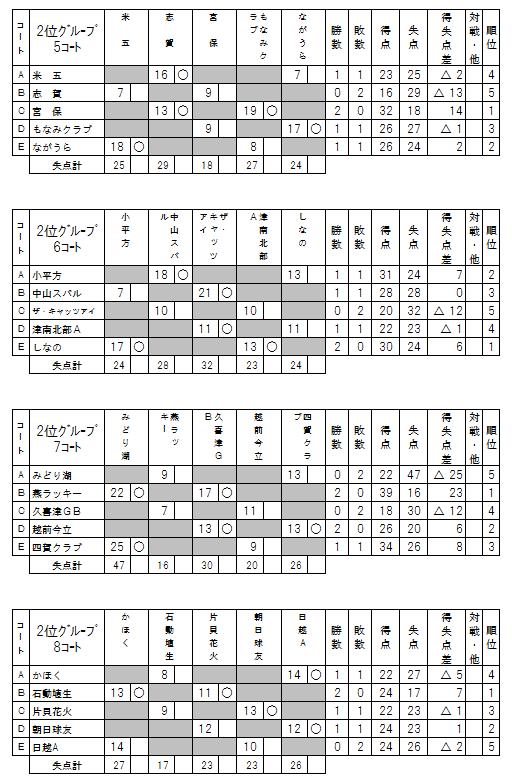 hokushin2-1