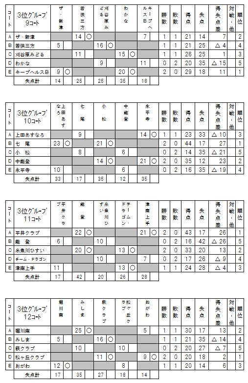 hokushin2-2