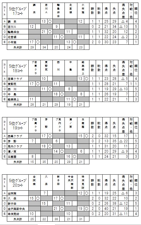 hokushin2-4